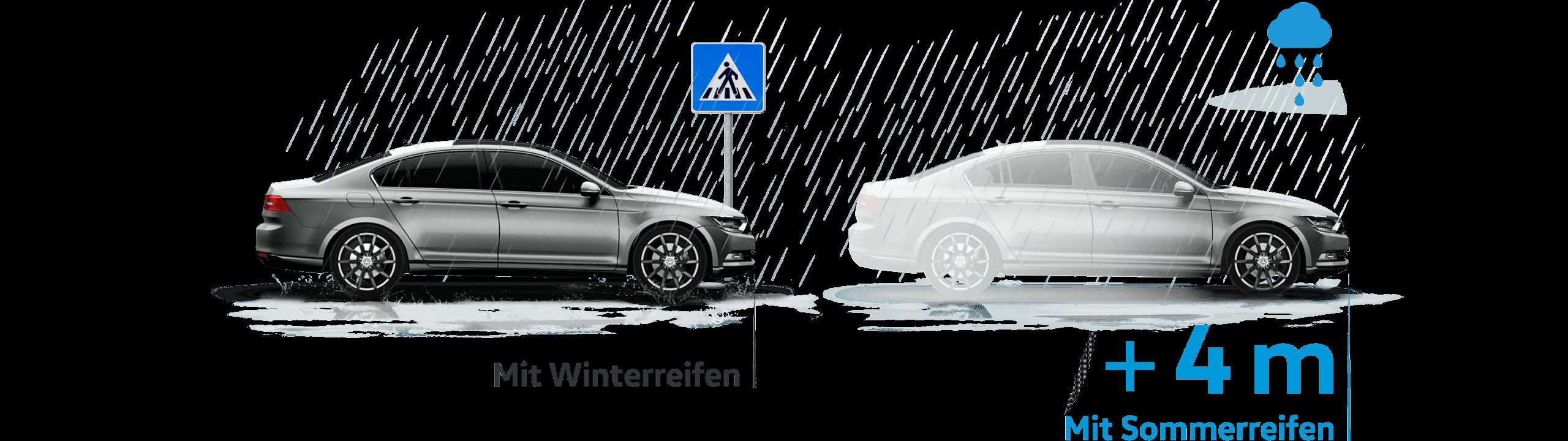Der Bremsweg bei 90 km/h auf einer nassen Fahrbahn. Testbedingungen unter 10 °C, Quelle: Touring Club Schweiz.